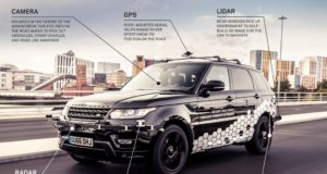 prototype self-driving Range Rover Sport