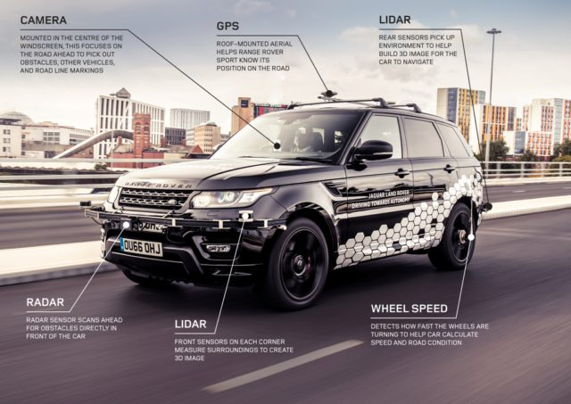 prototype self-driving Range Rover Sport